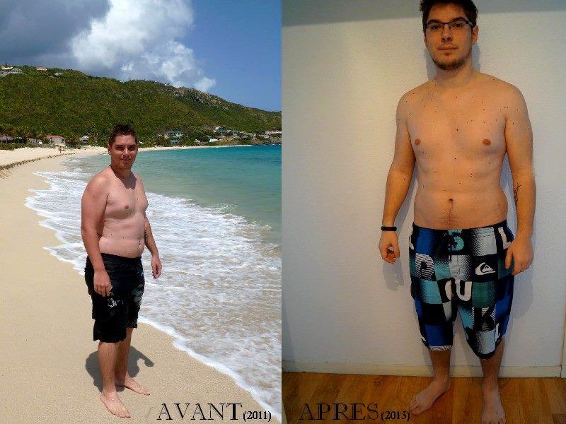 Transformation physique grâce au sport