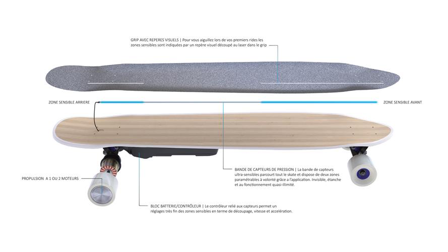 skate électrique français sans télécommande capteurs planche